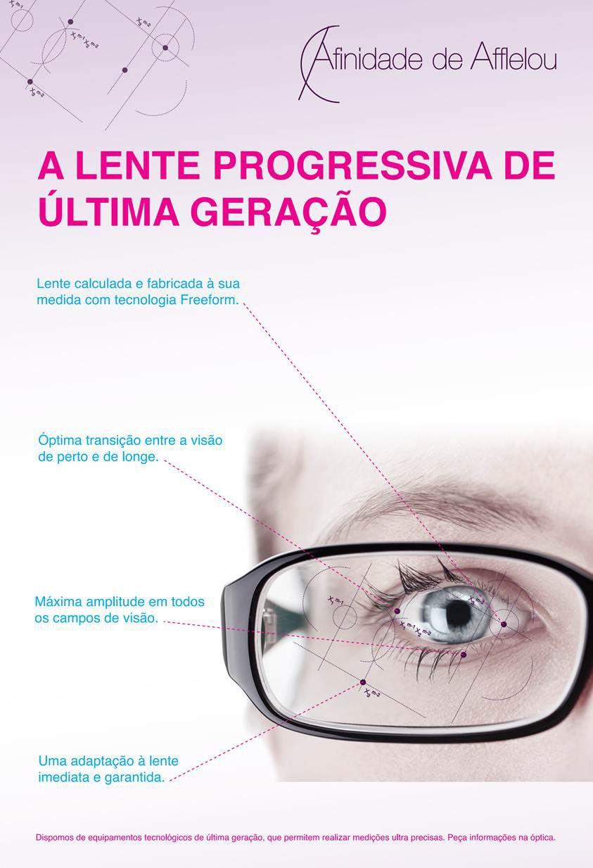 As lentes progressivas personalizadas à medida e9900a6c0b